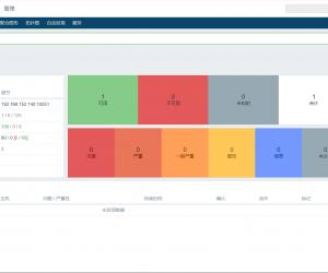 Zabbix-(三)監控主機CPU、磁盤、內存並創建監控圖形