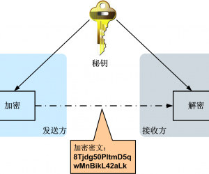 TLS1.2協議設計原理