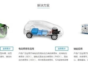擴電動車版圖,鴻海投資中國鋰電池廠
