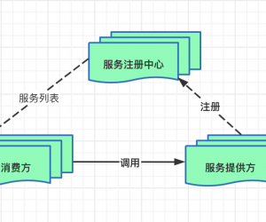 微服務技術棧:常見註冊中心組件,對比分析