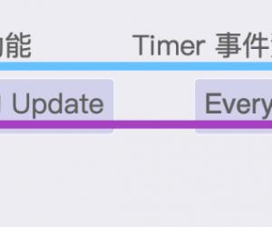 UniRx精講(二):獨立的 Update &UniRx 的基本語法格式