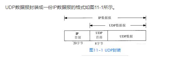 大話計算機網絡一 聊聊UDP