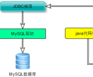 Spring Data JPA入門及深入_網頁設計公司