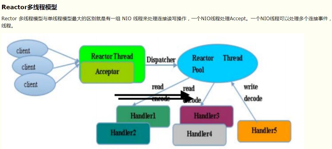 Netty源碼學習系列之2-NioEventLoopGroup的初始化_台中搬家公司