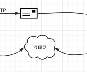 电子郵件協議及GO發送QQ郵件_台中搬家公司