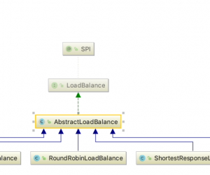 dubbo源碼解析之負載均衡