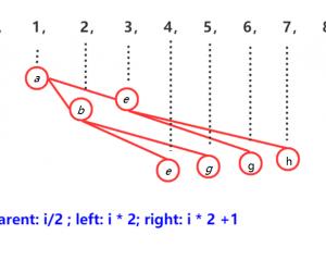 聊聊算法–堆的構建和調整