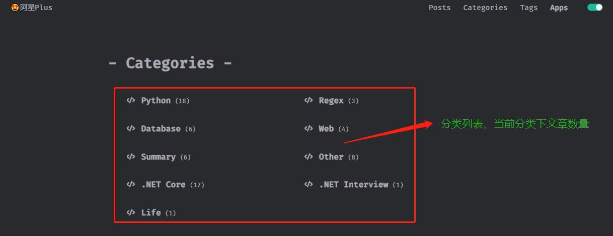 基於 abp vNext 和 .NET Core 開發博客項目 – 博客接口實戰篇(二)_網頁設計公司
