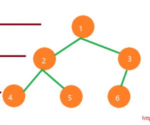 數據結構 9 基礎數據結構 二叉堆 了解二叉堆的元素插入、刪除、構建二叉堆的代碼方式_網頁設計公司