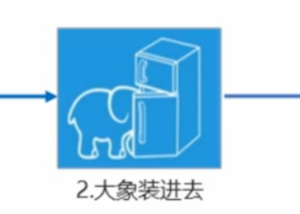 原型和原型鏈的深入探索_台中搬家公司